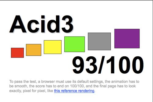 Firefox-35-acid3