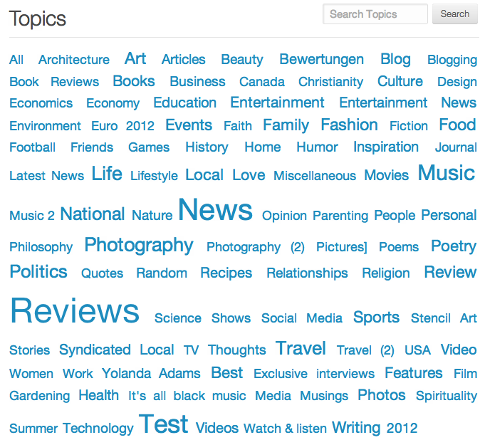 Screenshot from the WordPress tag cloud